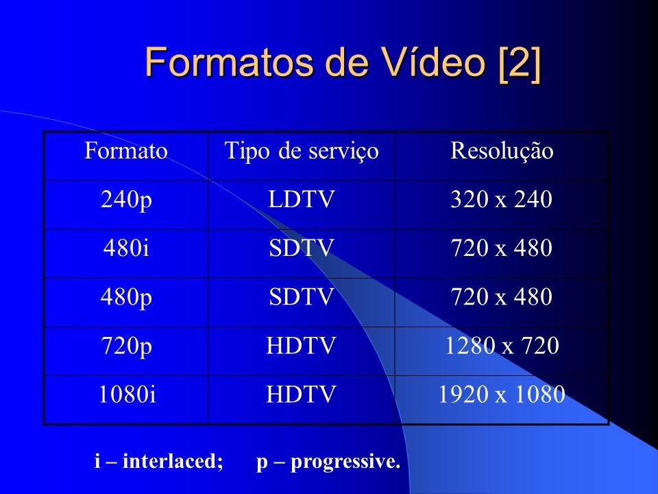 Formatos de Vídeo [2] Formato Tipo de serviço Resolução 240p LDTV